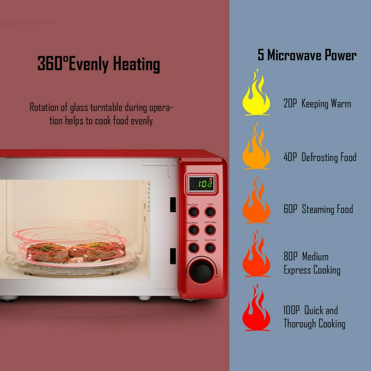 Costway Retro Microwave Oven Power levels